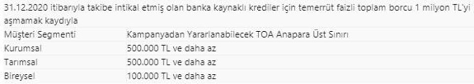 Kaynak. Anadolu Ajansı